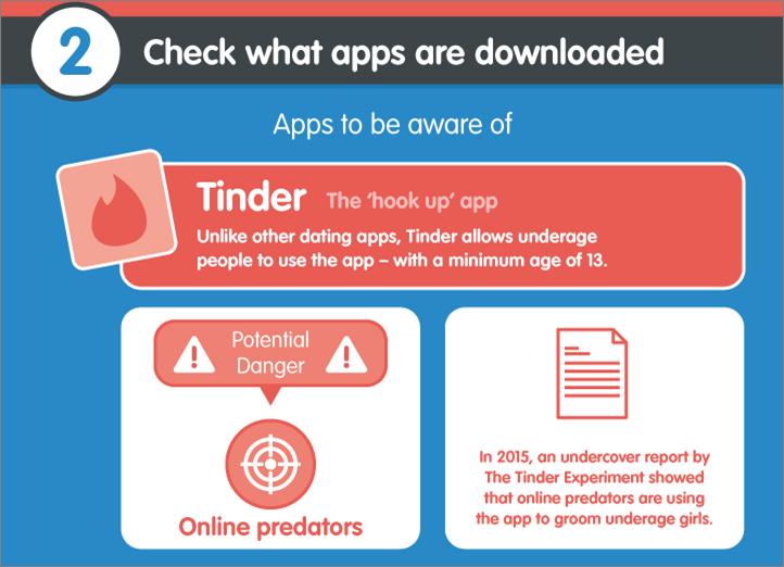 Új hookup app 2015