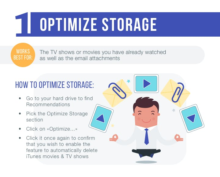 1 Optimize Storage 16 Practical Ways To Clear Space On Your Mac